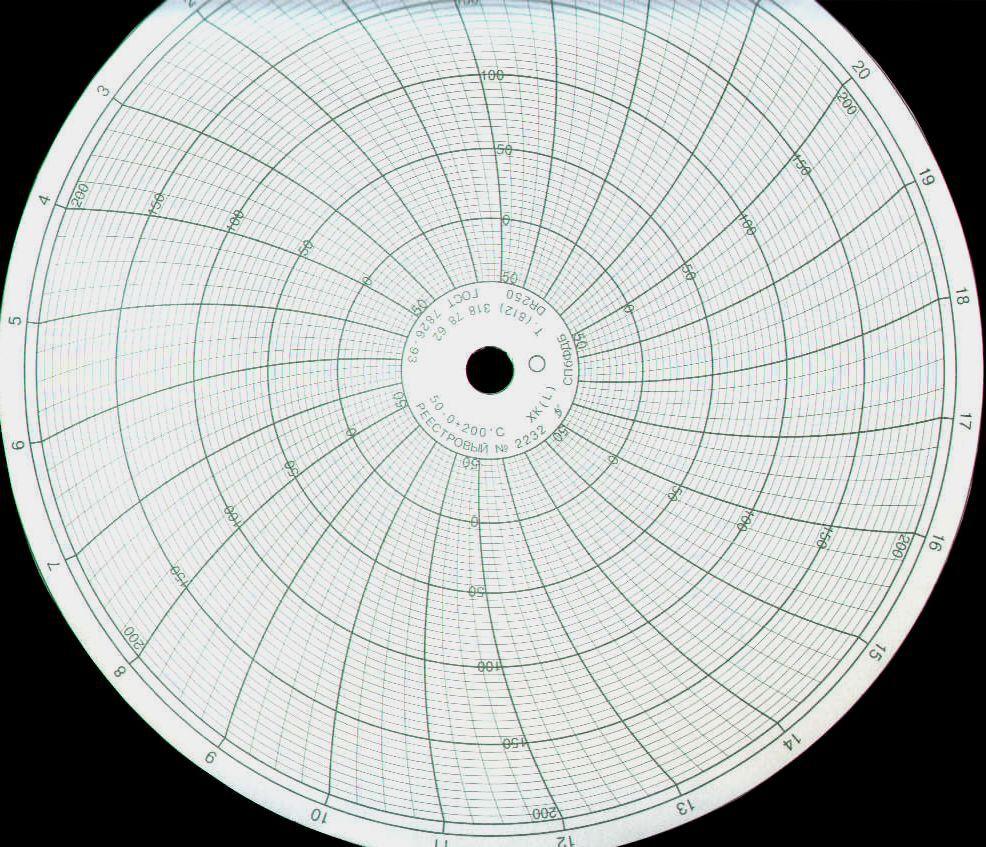 Диаграммные диски, реестровый № 2232