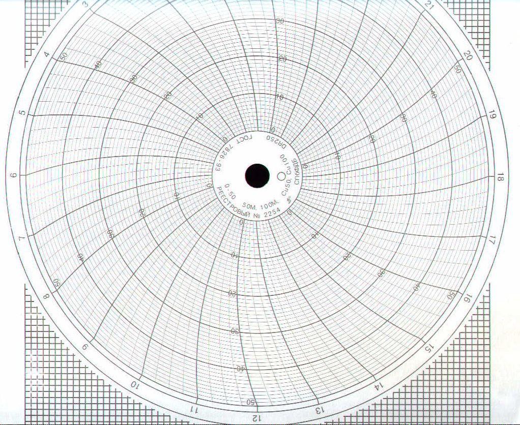Диаграммные диски, реестровый № 2254