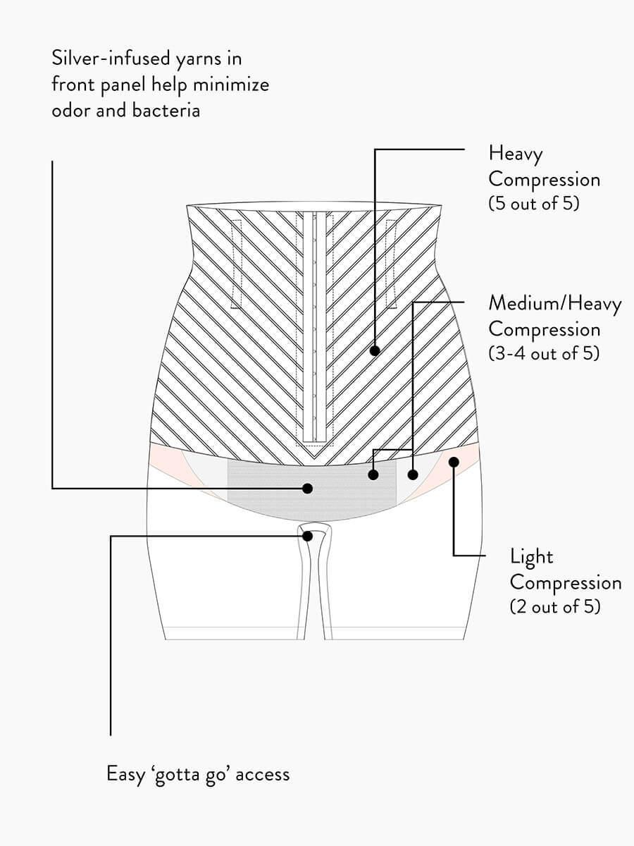Бандаж шорты после кесарева сечения и родов C SECTION SHORT BELLY BANDIT