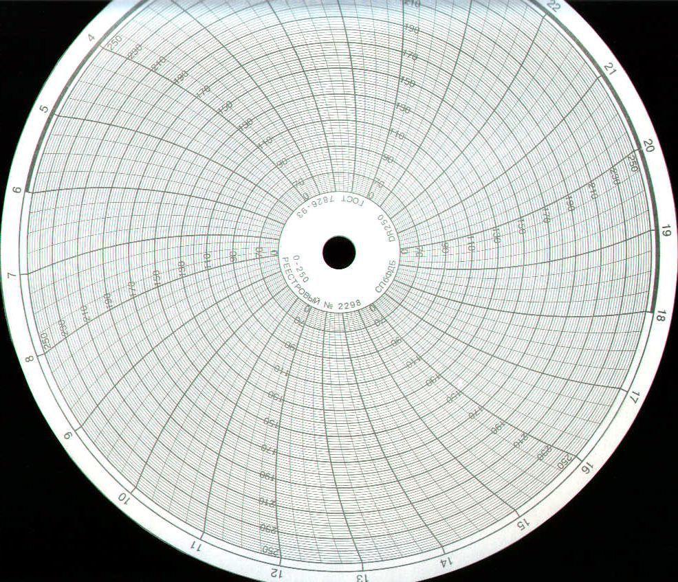 Диаграммные диски, реестровый № 2298