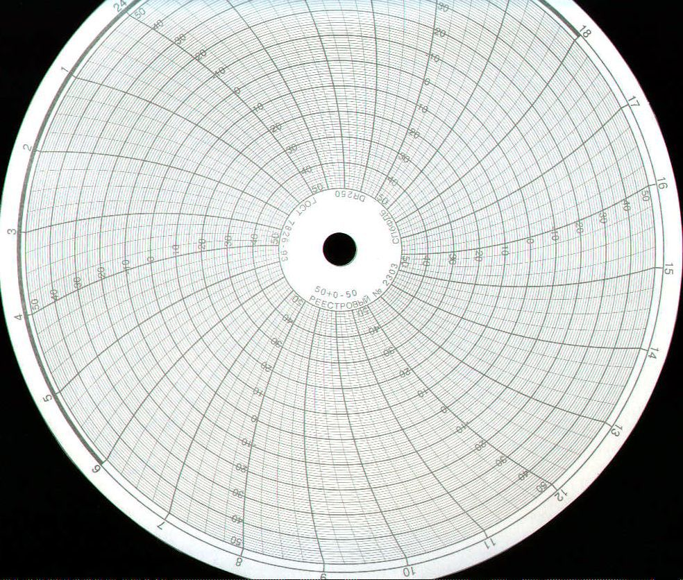 Диаграммные диски, реестровый № 2303