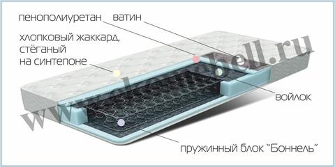 Матрас «Стандарт-2»