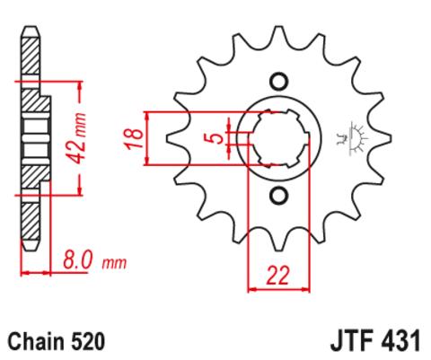 JTF431