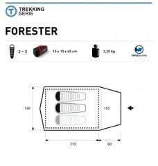 Купить Туристическая палатка Trimm Trekking FORESTER напрямую от производителя, недорого и с доставкой.