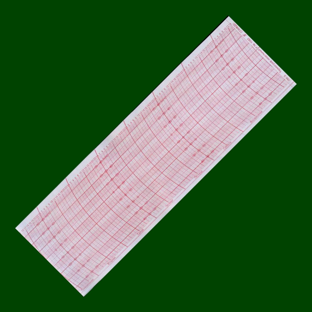 Диаграммные бланки реестровый № 1082