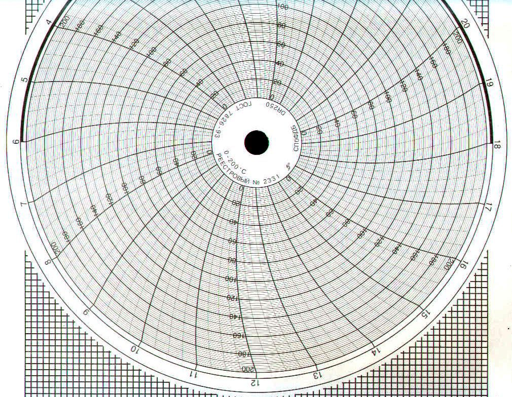 Диаграммные диски, реестровый № 2331