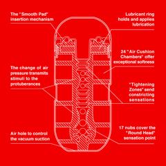 Tenga - Original Air Cushion Cup