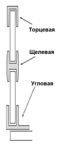планка для стеновой панели угловая
