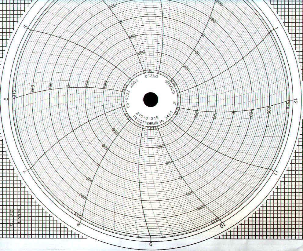 Диаграммные диски, реестровый № 2461