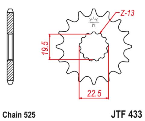JTF433