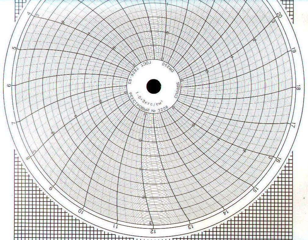 Диаграммные диски, реестровый № 3206