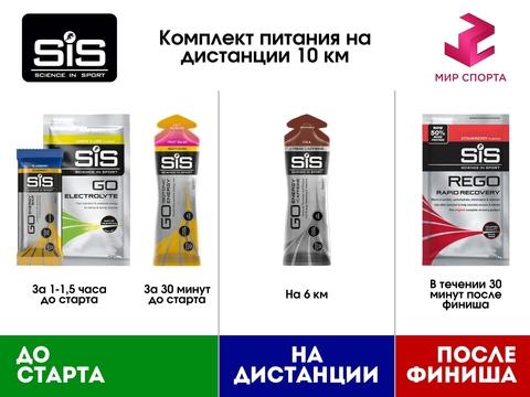 SiS Комплект питания для марафона 10 км