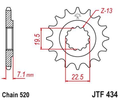 JTF434