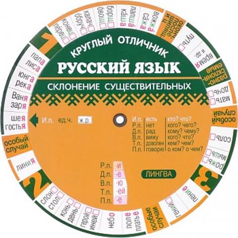 Русский язык на отлично. Склонение существительных (Таблица-круг)