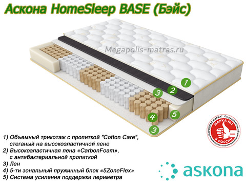 Матрас Askona HomeSleep Base со слоями от Megapolis-matras.ru