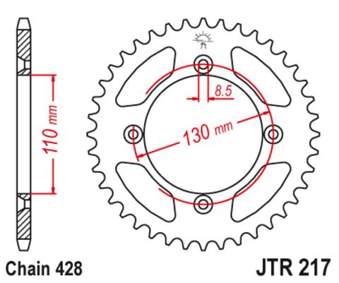 JTR217