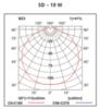 Фотометрия на аварийный светильник 2х18 IP54 Square