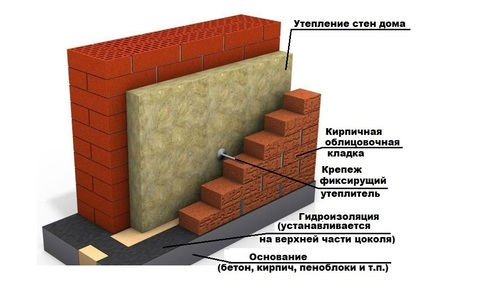 Базальтокомпозитные производства