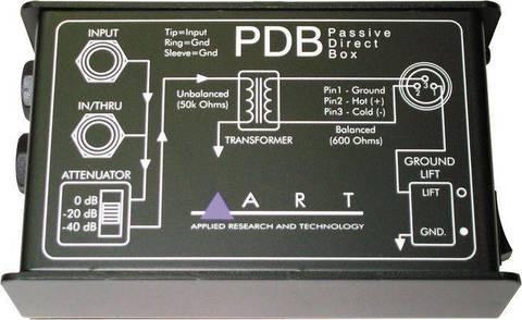 ART PDB пасивний директ-бокс