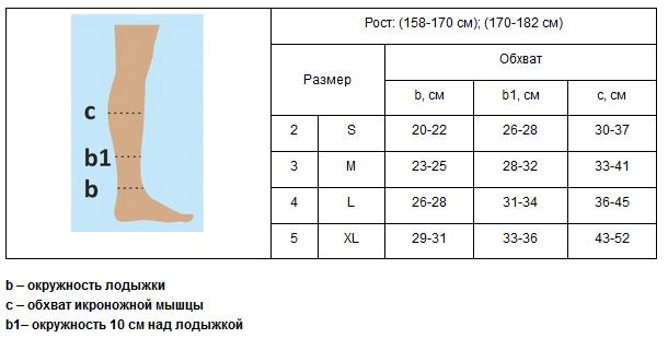 Чулки мед. компрессионные ниже колена с мыском (2 комп.) арт.3002, рост 2, черный