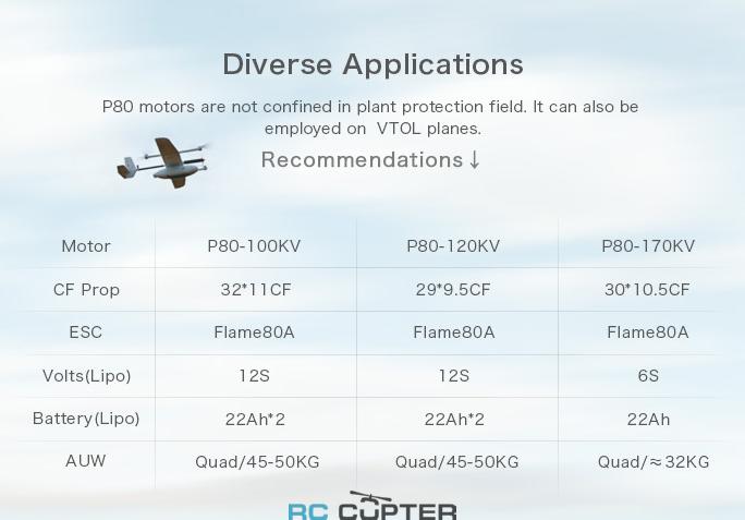 Возможно применения также в самолётах вертикального взлёта и посадки
