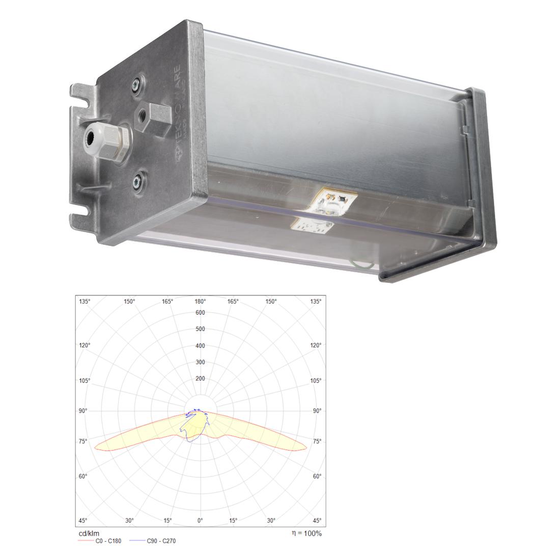 Аварийные светильники IP67 серии ROBUST-95 Teknoware – общий вид