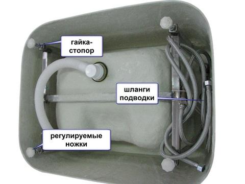 Ванна педикюрная ZD