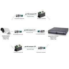 Приемо-передатчик по витой паре AVT-TRX101HD