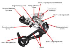Настройка заднего переключателя