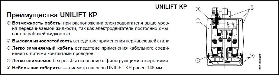 Грундфос Unilift KP 250 преимущества