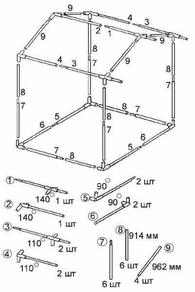 Схема сборки Торговой палатки Митек Домик  1,9x1,9 Ø18 мм