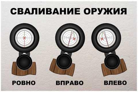 УРОВЕНЬ НА 30 мм КОЛЬЦО