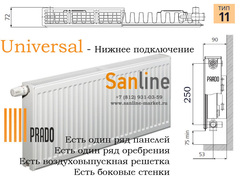 Радиатор Prado Universal Тип 11x300x1500 Нижняя подводка