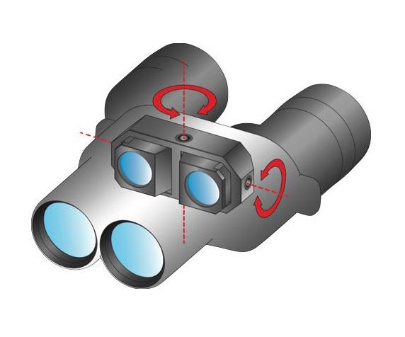 Бинокль KENKO VcSmart 10x30 со стабилизацией - фото 8 - оптическая схема ROOF