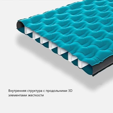 Надувной туристический матрац Naturehike 20FCD-3D