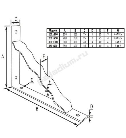 Кронштейн декоративный USB 60 черный 300*300 Palladium
