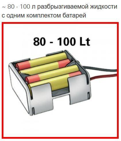 Аккумуляторный опрыскиватель ELECTRA 6литров DiMartino