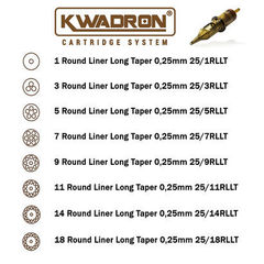 Картридж KWADRON Round Liner 35/3RSMT