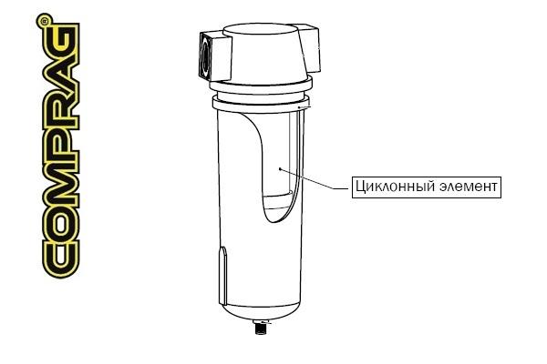 Фильтр-элемент для сепаратора Comprag AS-025