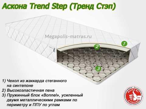 Матрас Аскона Trend Step с описанием слоев от Megapolis-matras.ru