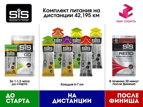 SiS Комплект питания для марафона 42 км