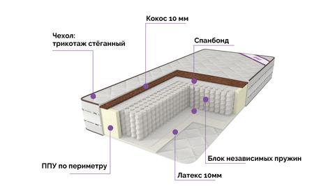 Матрас КРОКУС