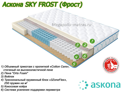 Матрас Askona Sky Frost со слоями от Megapolis-matras.ru