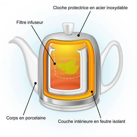 Фарфоровый заварочный чайник на 4 чашки с бронзовой крышкой, белый, артикул 216411.