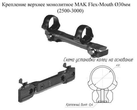 Крепление МАК верxнее монолитное для прицелов 30мм (2500-3000)