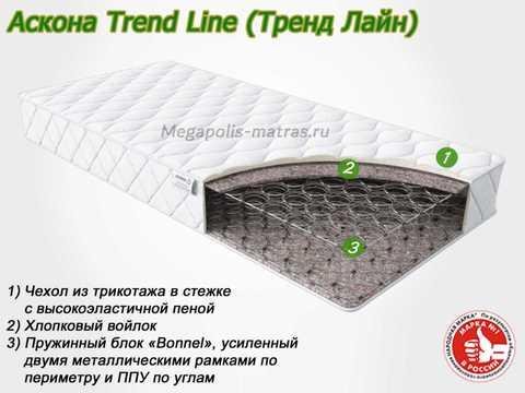 Матрас Аскона Trend Line с описанием  от Megapolis-matras.ru