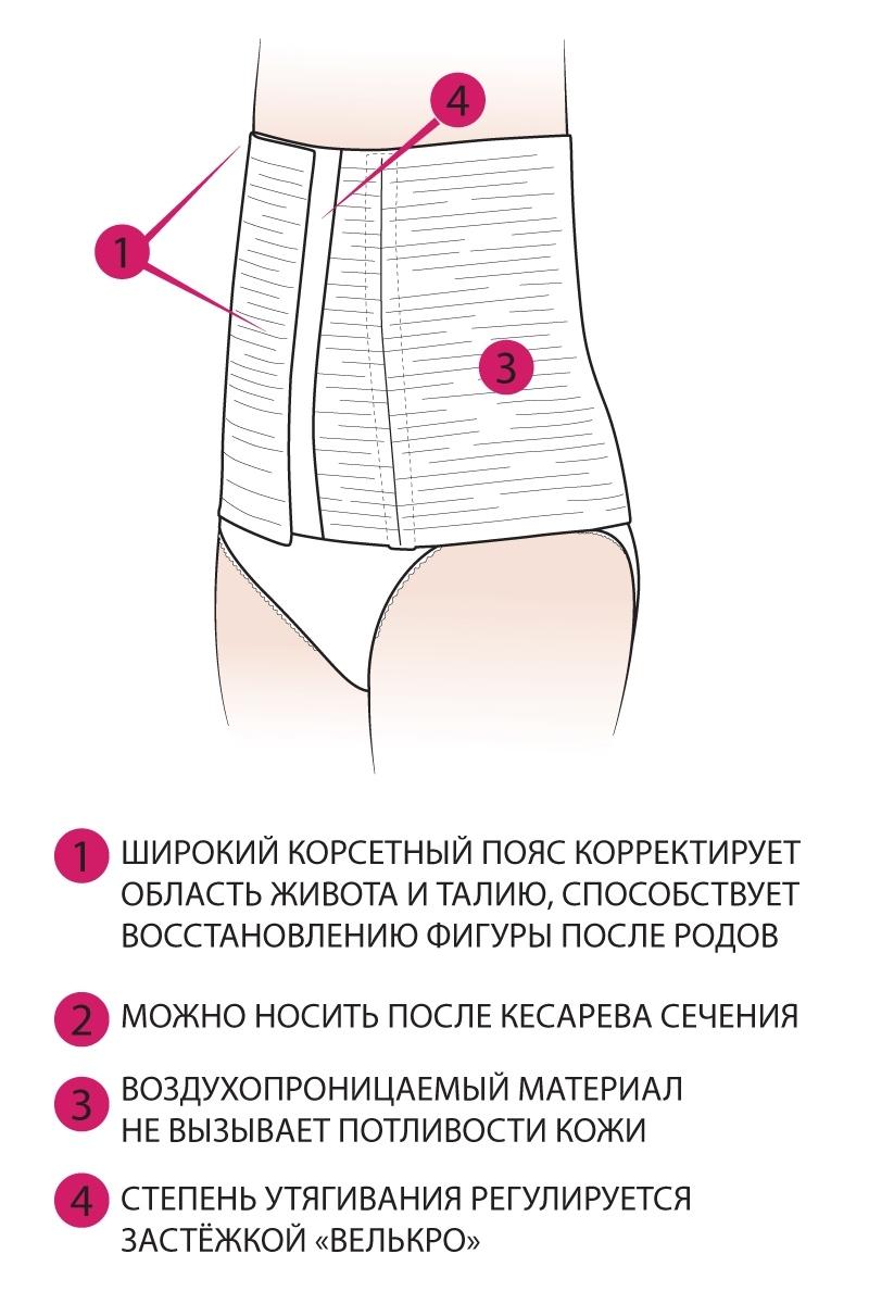 Пояс-корсет послеродовой утягивающий 00129 чёрный