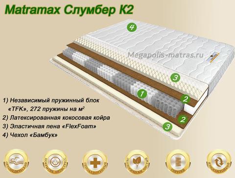 Матрас Матрамакс Слумбер К2 купить в Москве недорого от Мегаполис-матрас