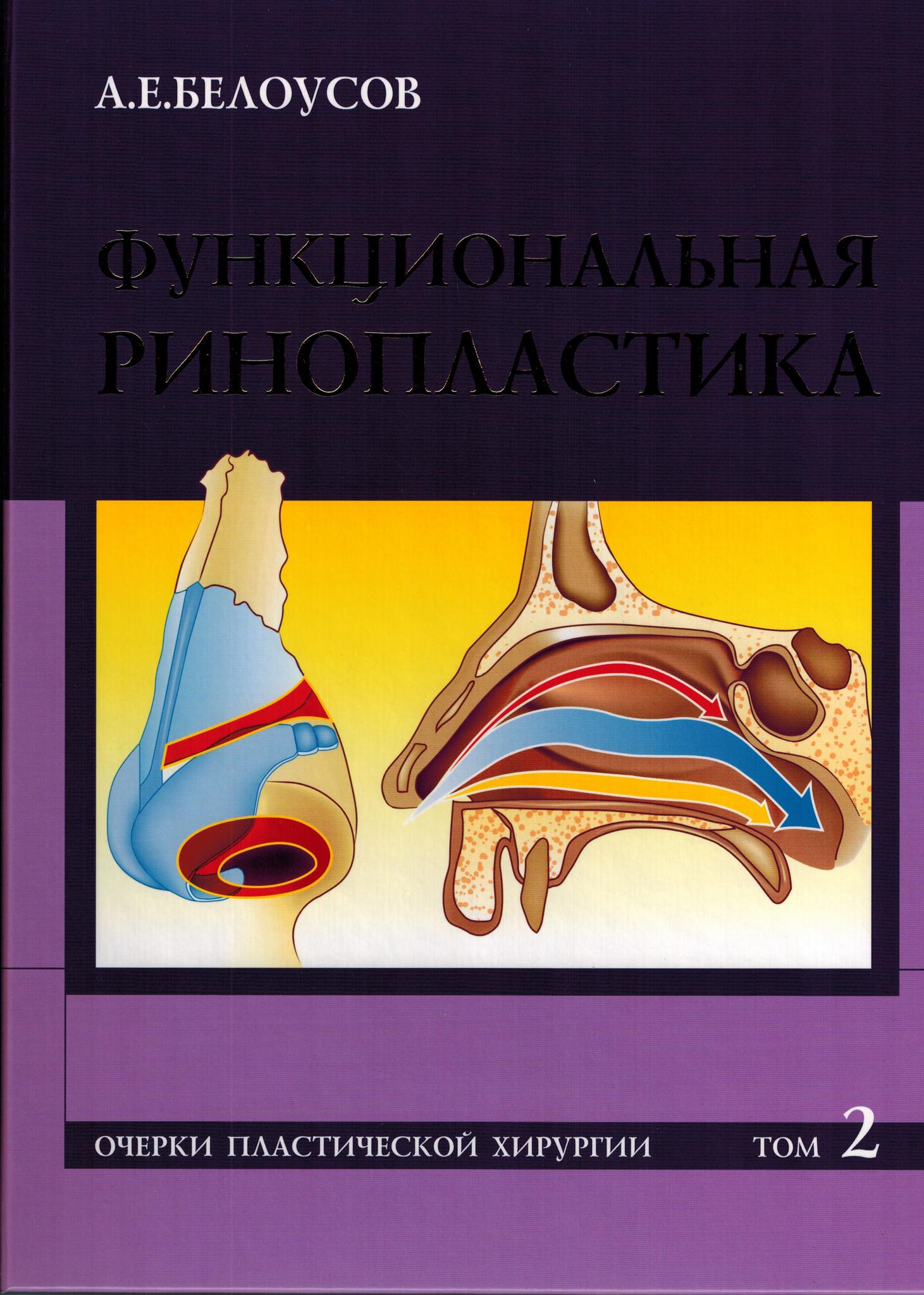 Ринология Функциональная ринопластика fr.jpg