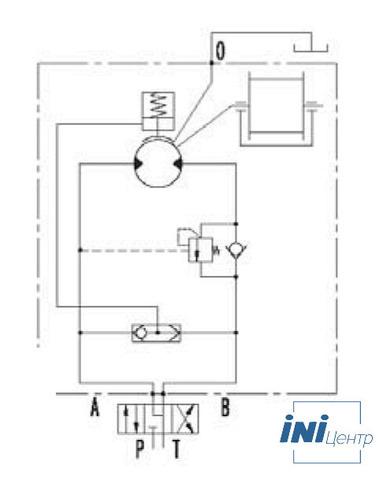 Стандартная лебедка IYJ3А-30-58-13-ZP